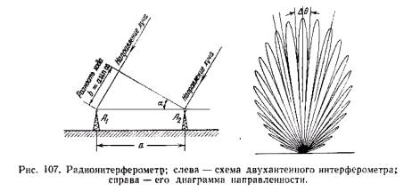 http://crydee.sai.msu.ru/ak4/image052.jpg